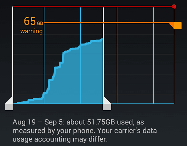 Unlimited bandwidth Taiwan